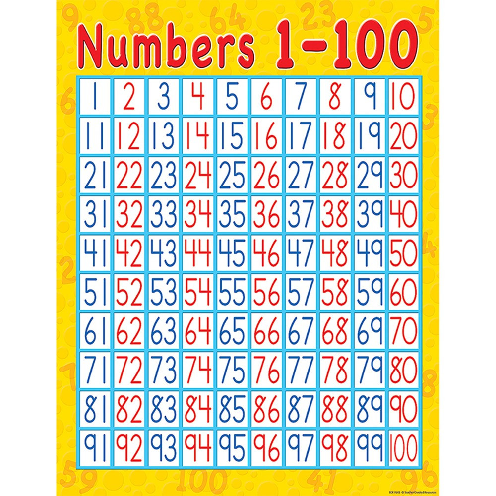 TCR7645 - Numbers 1-100 Early Learning Chart in Math