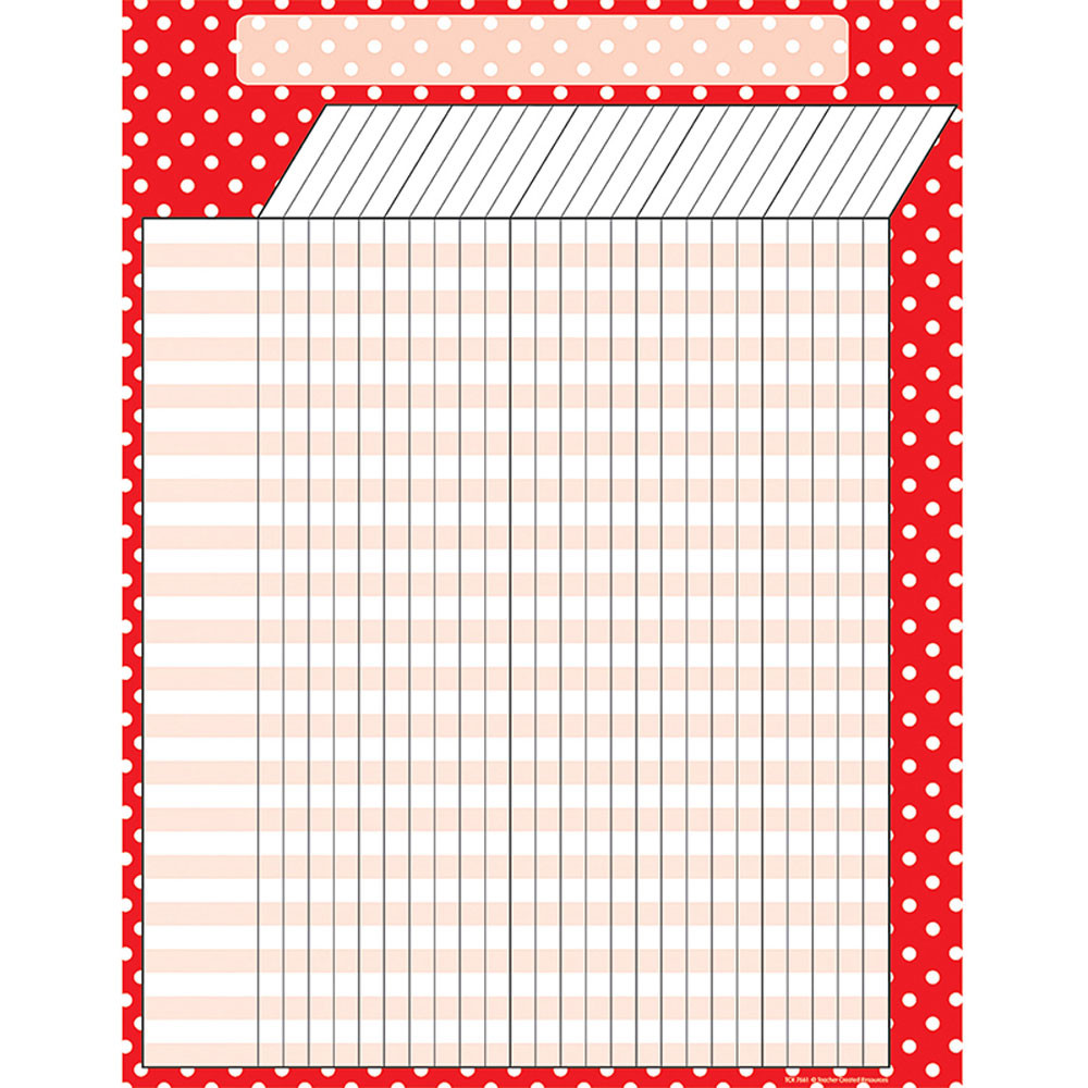 TCR7661 - Red Polka Dots Incentive Chart in Incentive Charts