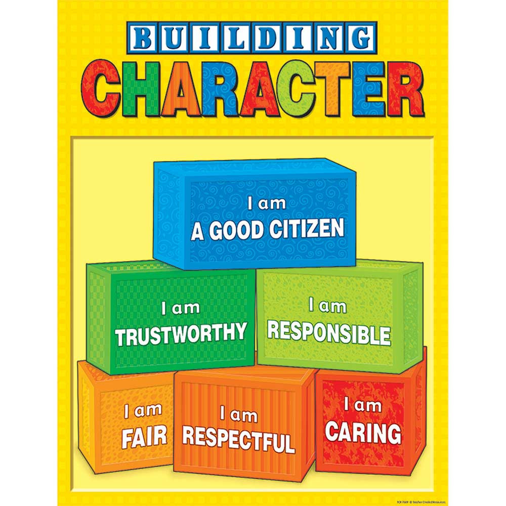 TCR7689 - Building Character Chart in Motivational