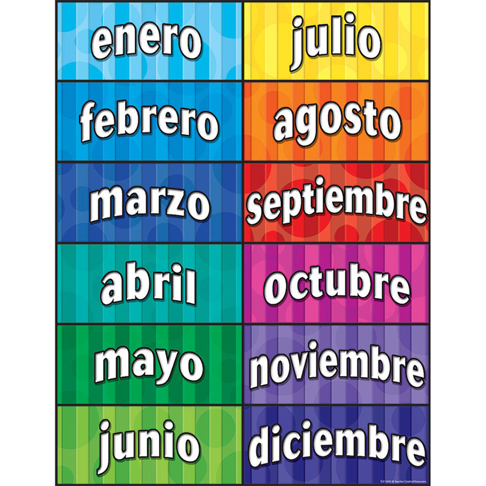 Image result for spanish months