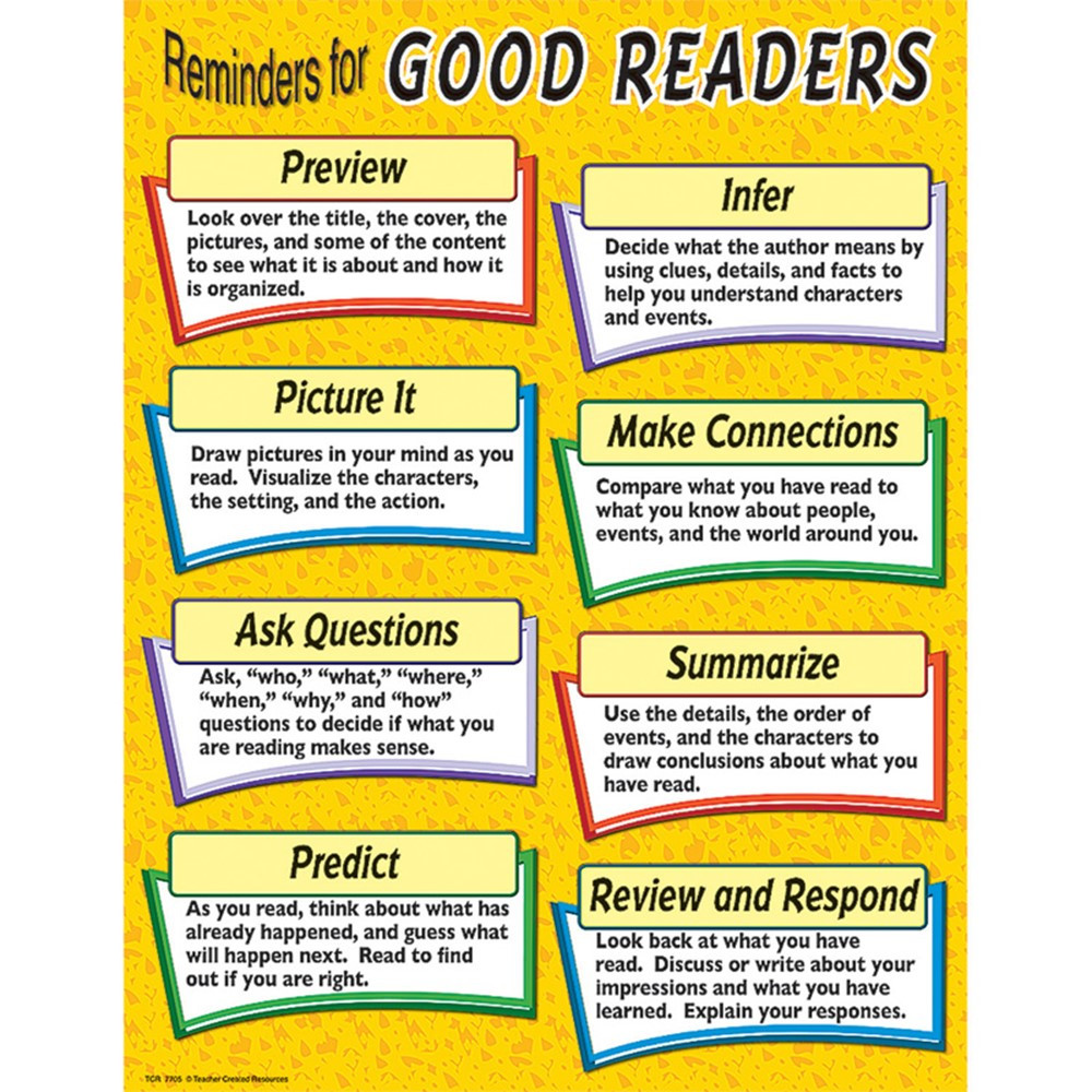 TCR7705 - Reminders For Good Readers Chart in Language Arts