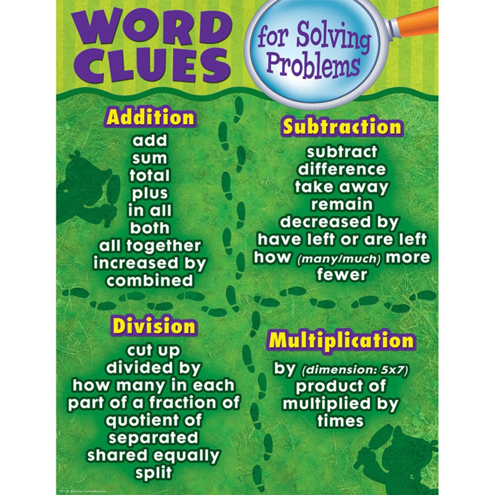 TCR7731 - Word Clues For Solving Problems Chart in Language Arts
