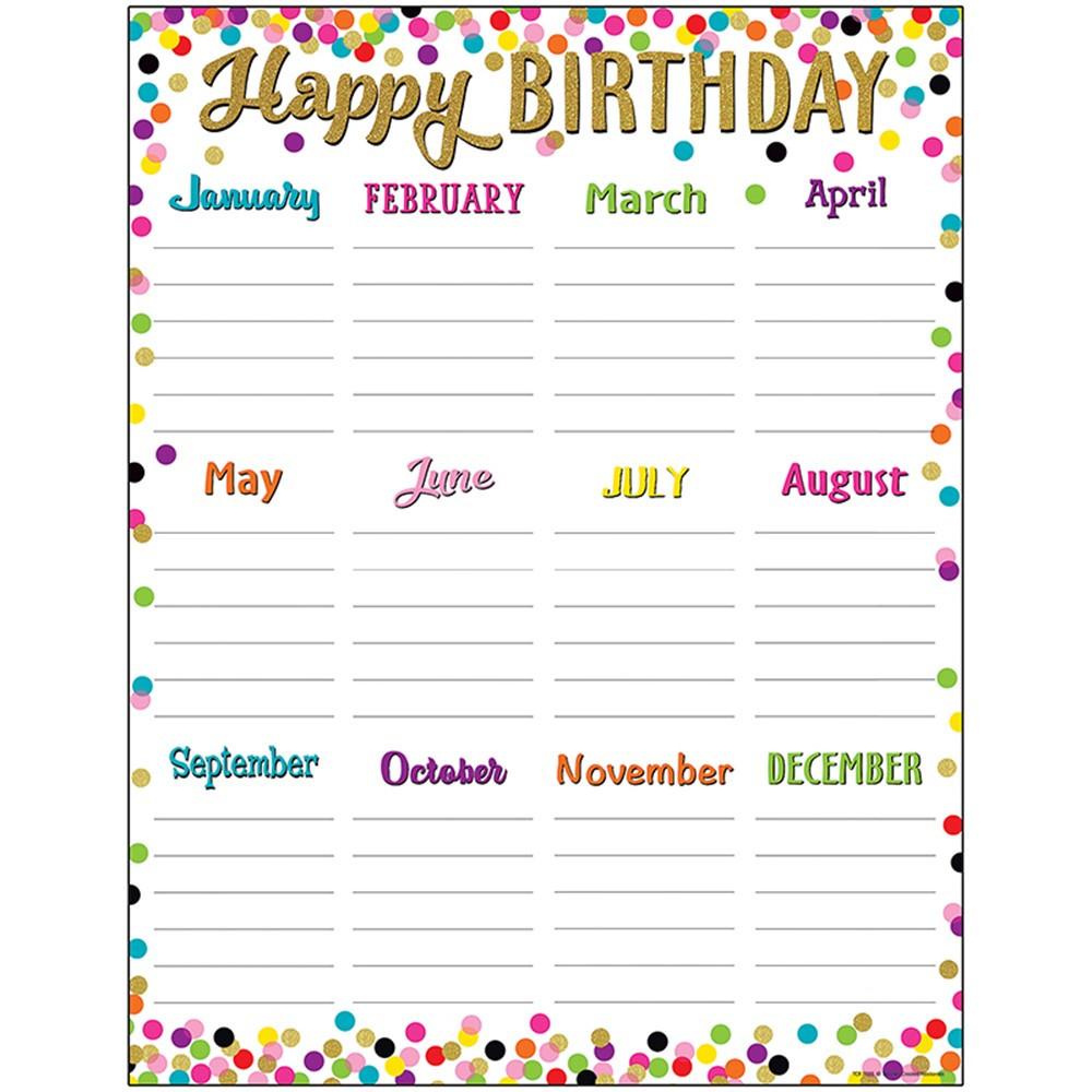 Confetti Happy Birthday Chart