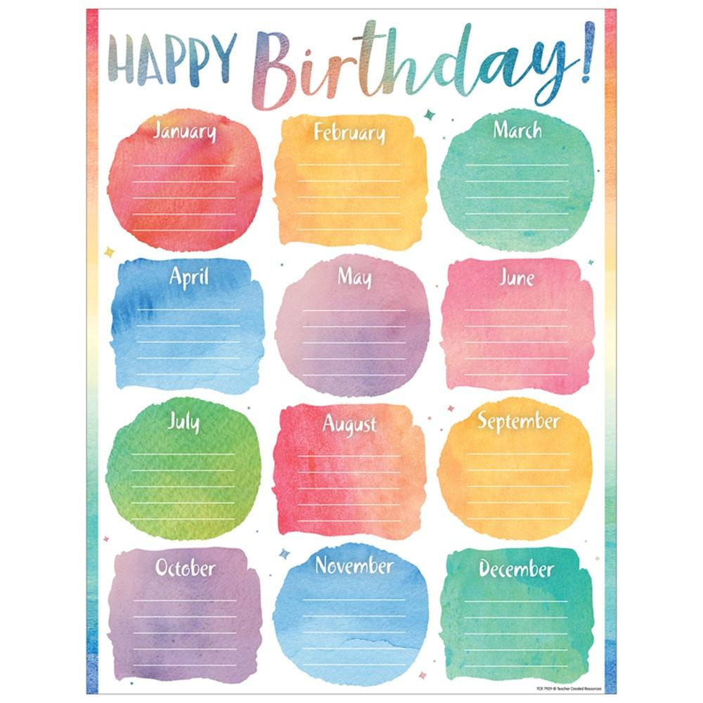 Watercolor Happy Birthday Chart