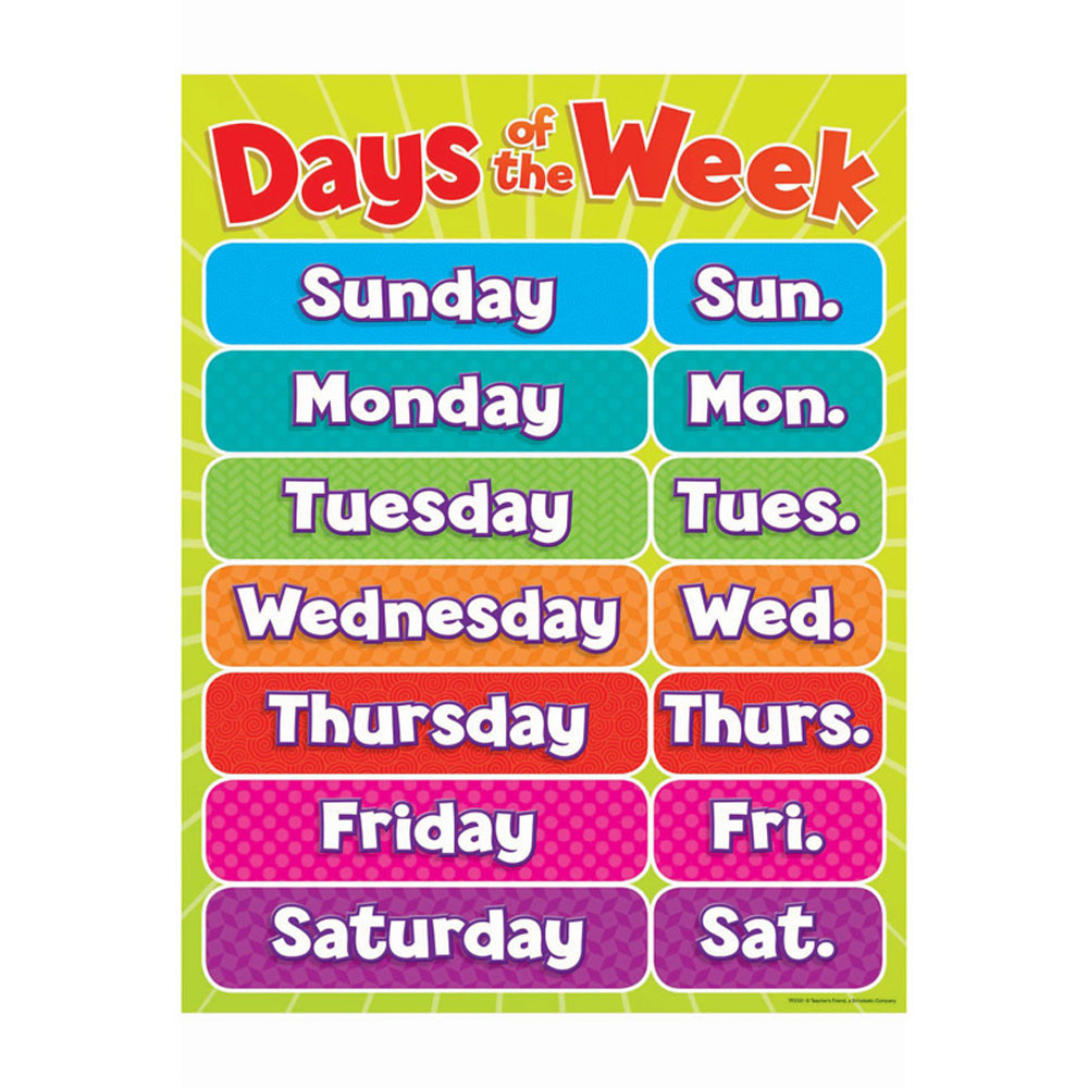 TF-2501 - Days Of The Week Chart Gr Pk-5 in Miscellaneous