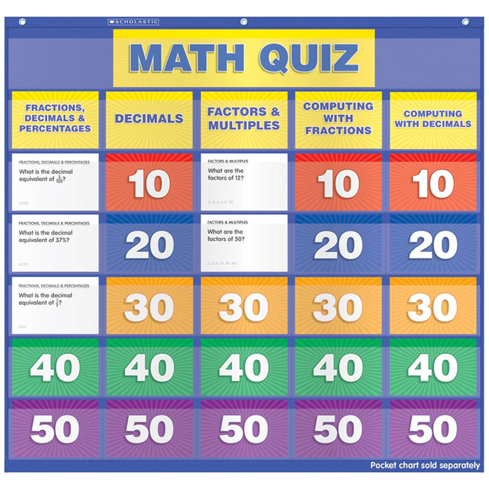 TF-5412 - Math Class Quiz Gr 5-6 Pocket Chart Add Ons in Pocket Charts