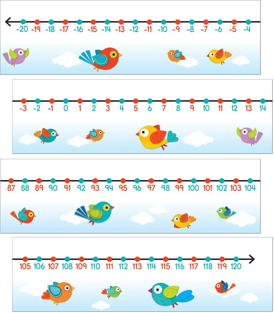 Classroom Decorations Bulletin Board Set ~ Boho birds number line mini bulletin board set cd
