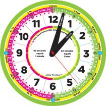 "Time Zone 12 Advanced Instruction Clock - ASH50201 | Ashley Productions | Clocks"""