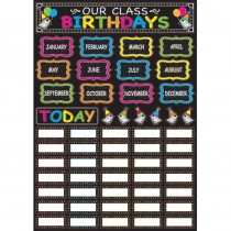 ASH77000 - Chalk Birthday Magnetic Mini Bulletin Board Set in General