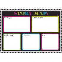ASH77020 - Magnetic Classroom Story Map B Charts in Magnetic Boards