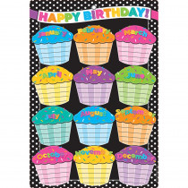 ASH91037 - Black White Polka Dots Birthdays Chart Dry-Erase Surface in Classroom Theme