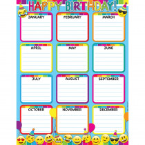 ASH92002 - Birthday Emoji 17X22 Chart Smart Poly in Holiday/seasonal
