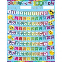 ASH92012 - 100 Days Emoji 17X22 Smart Chart in Miscellaneous