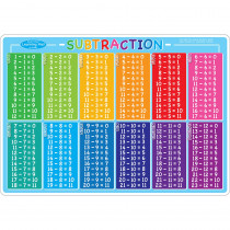 ASH95009 - Subtraction Learning Mat 2 Sided Write On Wipe Off in Addition & Subtraction