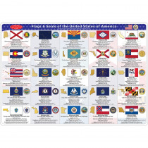 Smart Poly Double-Sided Learning Mat, State Flags - ASH95035 | Ashley Productions | States & Capitals