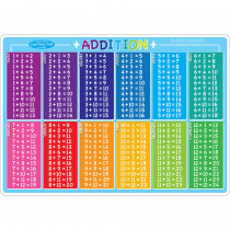 ASH95608 - 10Pk Addition Learning Mat 2 Sided Write On Wipe Off in Addition & Subtraction