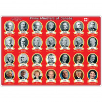 ASH95625 - 10Pk Canadian Prime Ministers Mat 2 Sided Write On Wipe Off in Government