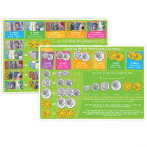 ASH95630 - 10Pk Australian Money Learning Mat 2 Sided Write On Wipe Off in Money