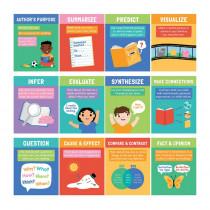 Mini Posters: Reading Comprehension Strategies Poster Set, 12 Pieces - CD-106008 | Carson Dellosa Education | Language Arts