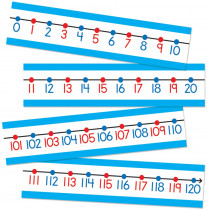 CD-110215 - Number Line in Number Lines