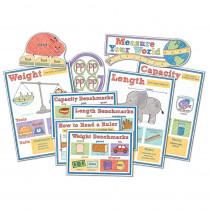 CD-110379 - Measure Your World Bulletin Board Set in Math