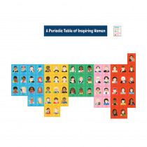 Amazing People: Inspiring Women Bulletin Board Set - CD-110513 | Carson Dellosa Education | Social Studies