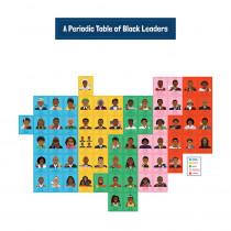 Amazing People: Black Leaders Bulletin Board Set - CD-110514 | Carson Dellosa Education | Social Studies
