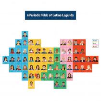 Amazing People: Latino Legends Bulletin Board Set - CD-110515 | Carson Dellosa Education | Social Studies