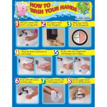 CD-114021 - How To Wash Your Hands in Science