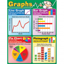 CD-114040 - Graphs in Math