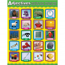 CD-114048 - Adjectives Photographic Chartlets Curriculum Gr 1-3 in Language Arts