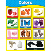 CD-114054 - Chartlets Colors in Miscellaneous