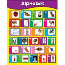 CD-114058 - Chartlets Alphabet in Language Arts