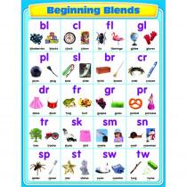 CD-114065 - Beginning Blends Chartlet in Language Arts