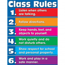 CD-114080 - Class Rules Chartlet Gr K-5 in Miscellaneous