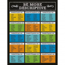 CD-114110 - Be More Descriptive Chartlet Gr 1-5 in Language Arts