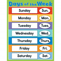 CD-114115 - Days Of The Week Chartlet Gr K-4 in Language Arts