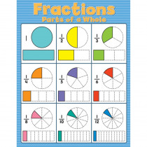 CD-114125 - Fractions Chartlet Gr 2-5 in Math