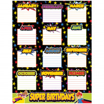 CD-114204 - Super Power Birthday Chartlet in Classroom Theme