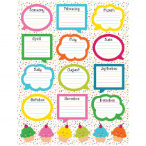 CD-114206 - School Pop Birthday Chartlet in Classroom Theme