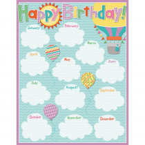 CD-114225 - Birthday Chartlet Gr Pk-5 Decorative in Classroom Theme