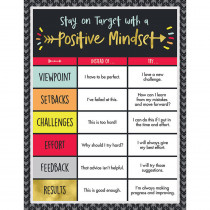 CD-114231 - Positive Mindset Chartlet Gr K-8 Motivational in Motivational