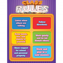 CD-114235 - Class Rules Chartlet Gr K-5 Informtaional in Miscellaneous
