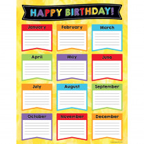 CD-114239 - Celebrate Learning Birthday Chart in Miscellaneous