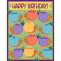 CD-114243 - Nature Explorers Birthday Chart in Miscellaneous