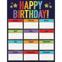 CD-114248 - Glitter Birthday Chart Sparkle And Shine in Classroom Theme