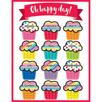 CD-114268 - Just Teach Birthday Chart in Classroom Theme