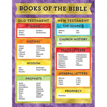 CD-114286 - Books Of The Bible Chart in Classroom Theme