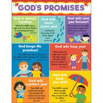 CD-114290 - Gods Promises Chart in Motivational