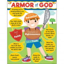 CD-114291 - Armor Of God Chart in Motivational